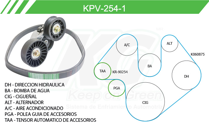 jeep cherokee diagrama de distribucion  jeep  auto parts