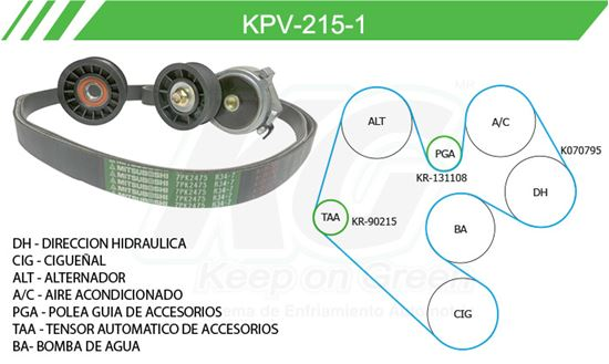 Imagen de Kit de Accesorios con Banda Poly-V KPV-215-1