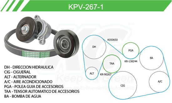 Imagen de Kit de Accesorios con Banda Poly-V KPV-267-1