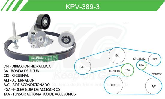 Imagen de Kit de Accesorios con Banda Poly-V KPV-389-3